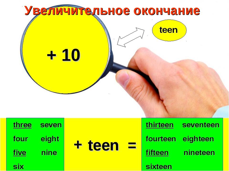 + 10 Увеличительное окончание teen teen + = three seven four eight five nine...