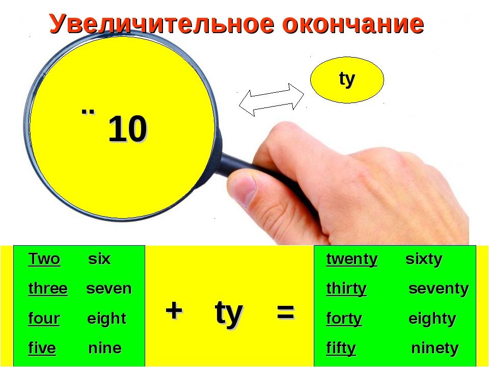 Увеличительное окончание ˣ 10 ty ty + = Two six three seven four eight five n...