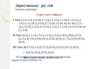 Зврестикалық деңгей (сергіту есептері) Сурет салу сайысы І-Топ. (-4,5;3,5), (