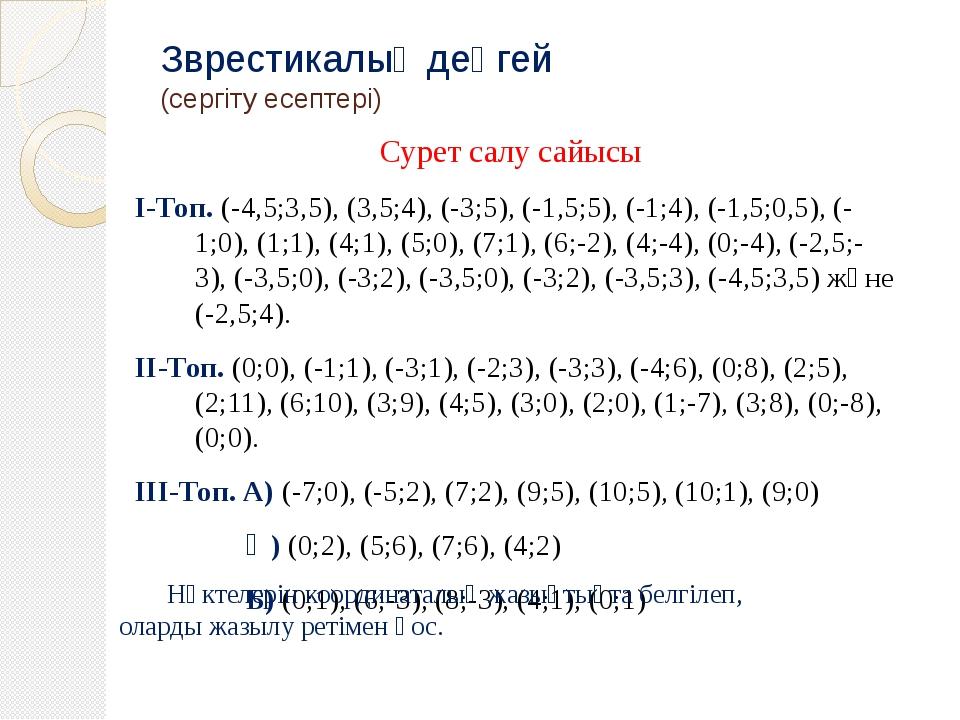 Зврестикалық деңгей (сергіту есептері) Сурет салу сайысы І-Топ. (-4,5;3,5), (...