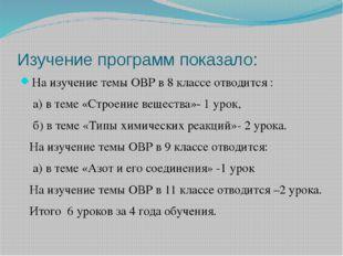 Изучение программ показало: На изучение темы ОВР в 8 классе отводится : а) в
