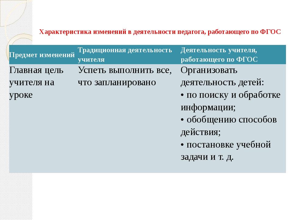 Характеристика изменений в деятельности педагога, работающего по ФГОС