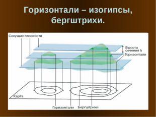 Горизонтали – изогипсы, бергштрихи.