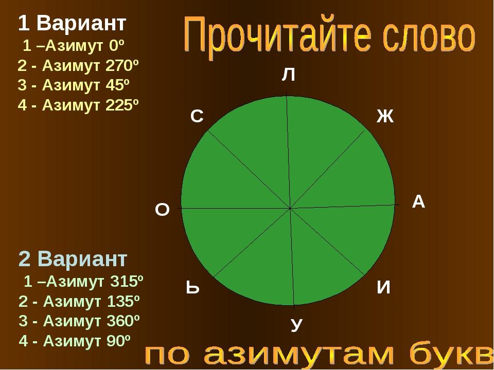 Л О Ж Ь 1 Вариант 1 –Азимут 0º 2 - Азимут 270º 3 - Азимут 45º 4 - Азимут 225º...