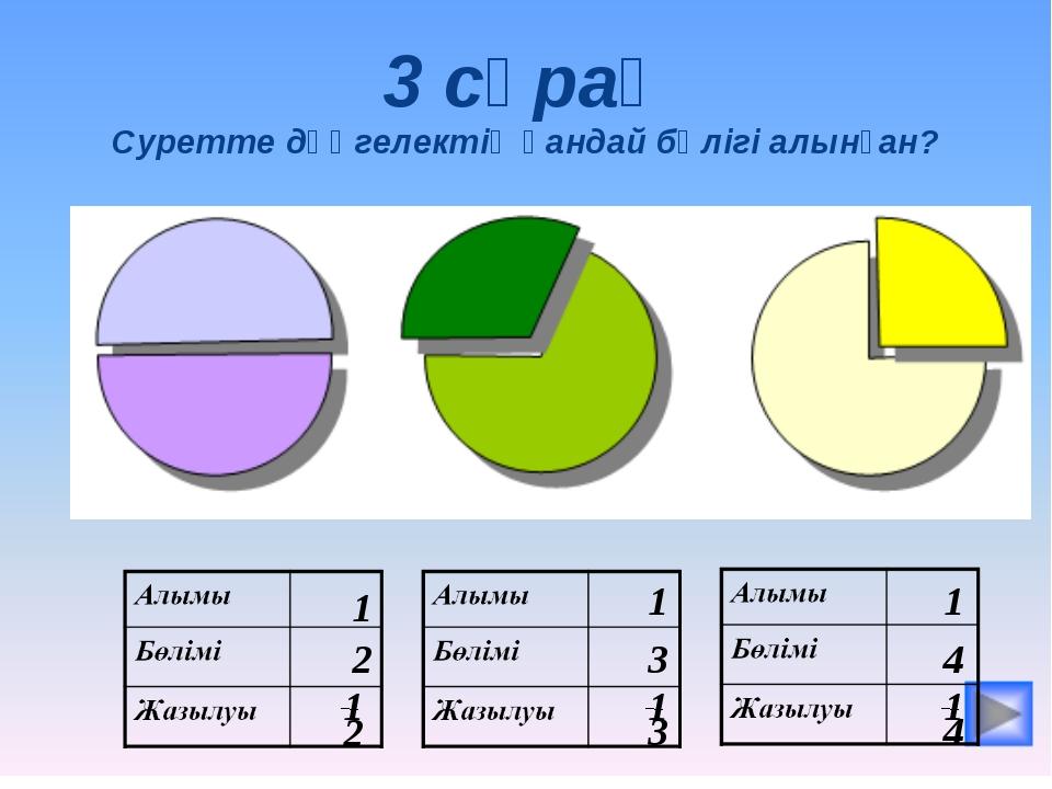 3 сұрақ Суретте дөңгелектің қандай бөлігі алынған? 1 1 1 2 3 4 1 2 1 3 4 1