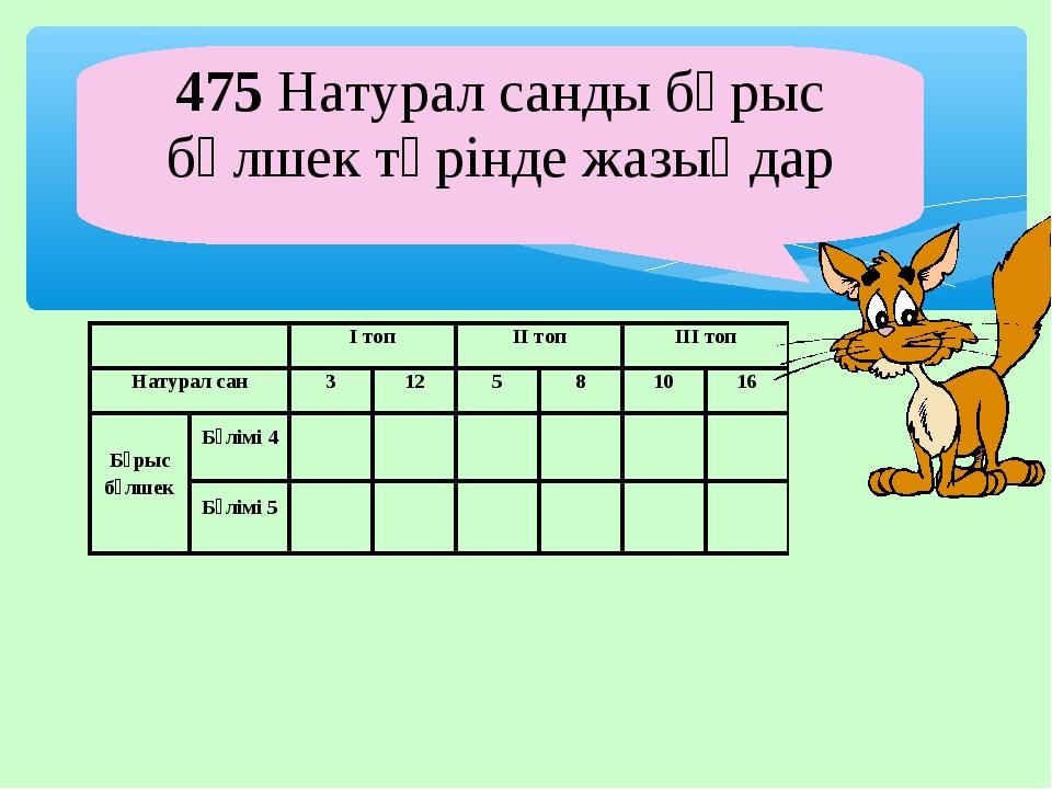 475 Натурал санды бұрыс бөлшек түрінде жазыңдар