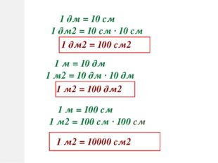 1 дм2 = 10 см · 10 см 1 дм2 = 100 см2 1 дм = 10 см 1 м2 = 100 см · 100 см 1 м