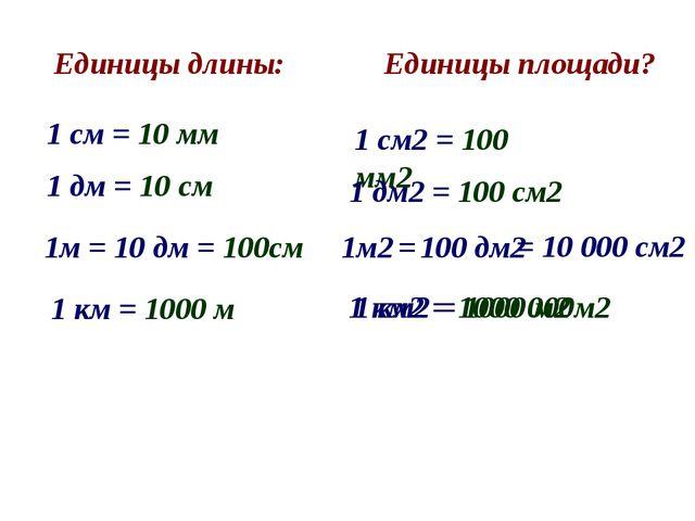 Единицы длины: Единицы площади? 1 км2 = 1000 м2 1 см2 = 100 мм2 1м2 = 100 дм...