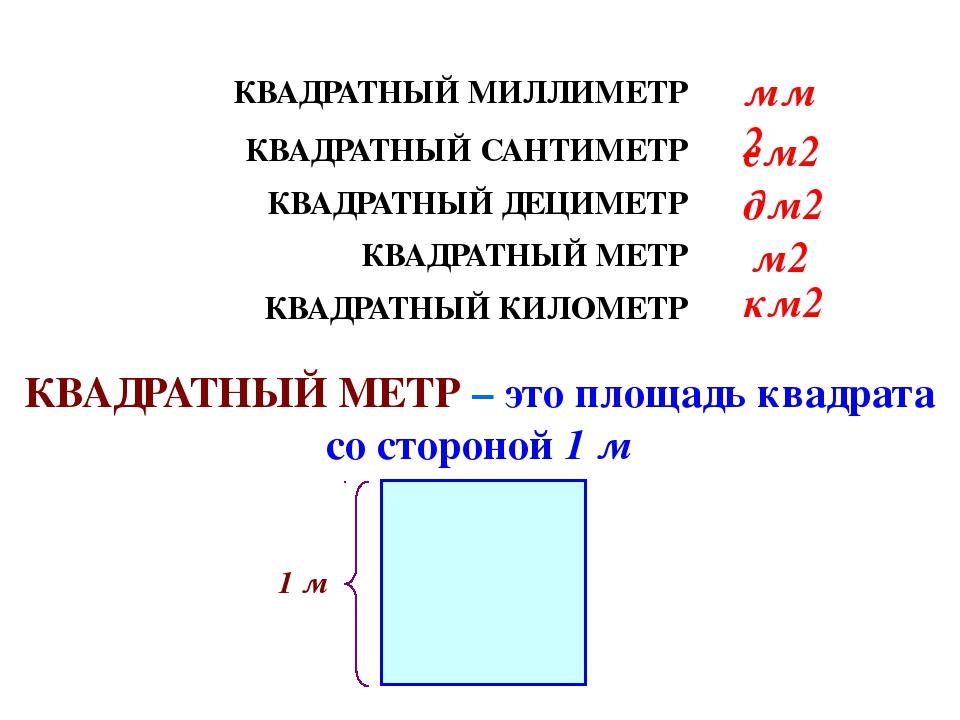 КВАДРАТНЫЙ МИЛЛИМЕТР КВАДРАТНЫЙ МЕТР – это площадь квадрата со стороной 1 м К...