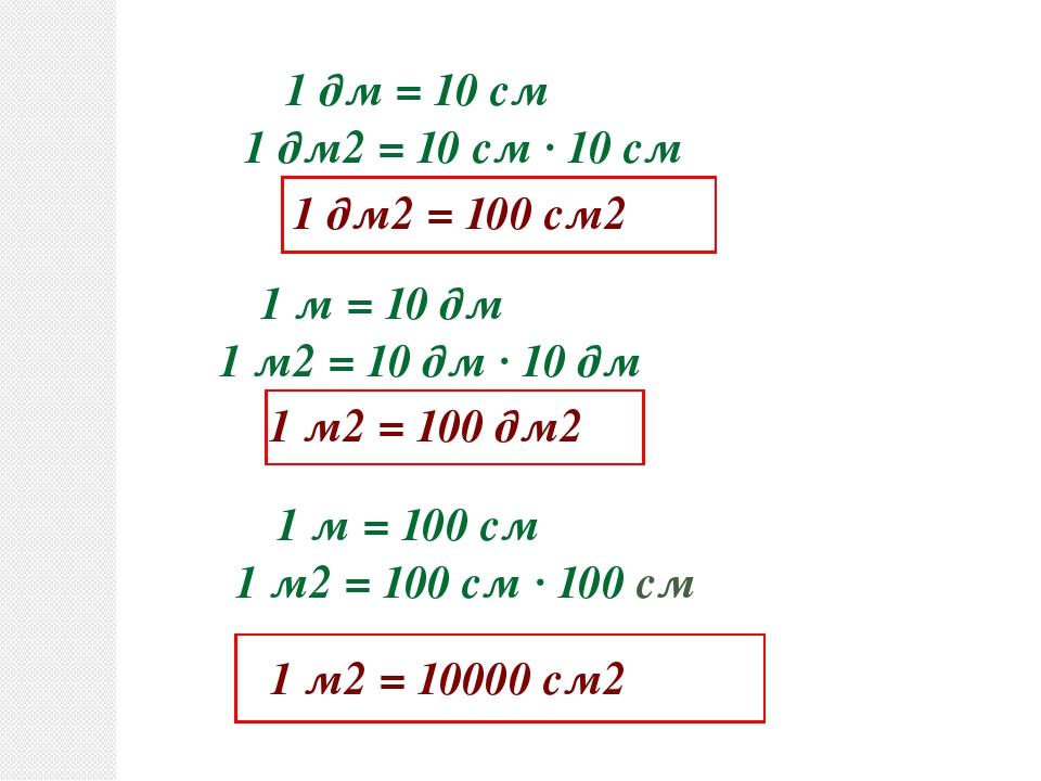 1 дм2 = 10 см · 10 см 1 дм2 = 100 см2 1 дм = 10 см 1 м2 = 100 см · 100 см 1 м...