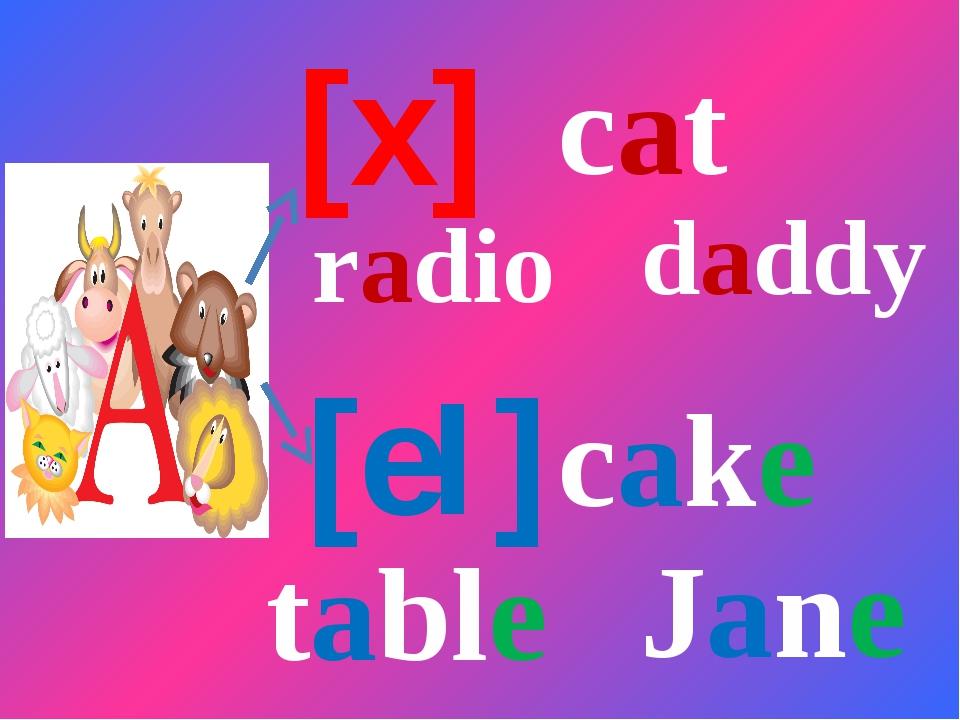 [x] [eI] cat cake radio daddy table Jane