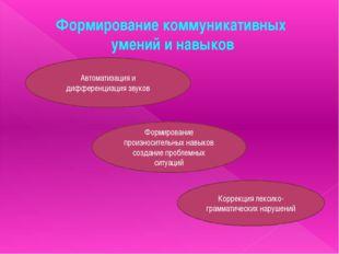 Формирование коммуникативных умений и навыков Автоматизация и дифференциация