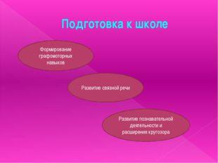 Подготовка к школе Формирование графомоторных навыков Развитие связной речи Р