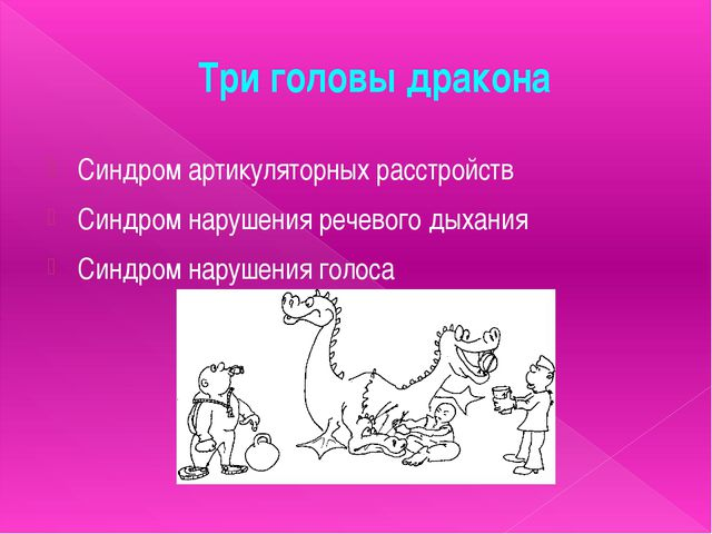 Три головы дракона Синдром артикуляторных расстройств Синдром нарушения речев...
