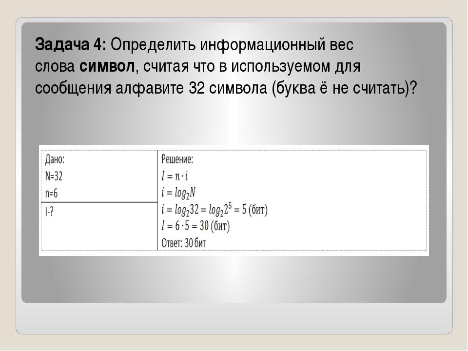 Задача 4:Определить информационный вес словасимвол, считая что в используе...