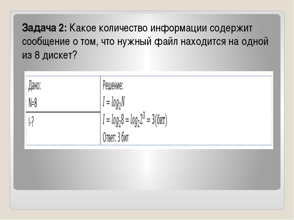 Задача 2:Какое количество информации содержит сообщение о том, что нужный ф...