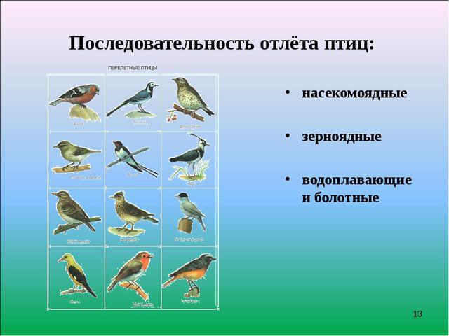 Последовательность отлёта птиц: насекомоядные зерноядные водоплавающие и боло...