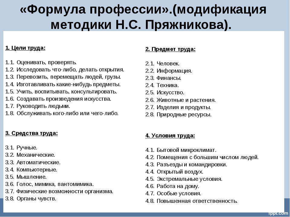 «Формула профессии».(модификация методики Н.С. Пряжникова). 1. Цели труда: 1....