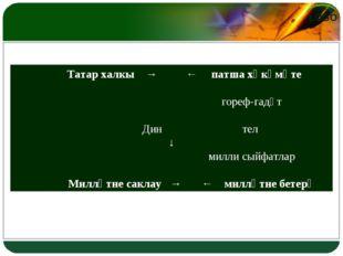 Татар халкы → ← патша хөкүмәте гореф-гадәт Дин тел ↓ милли сыйфатлар Милләтн