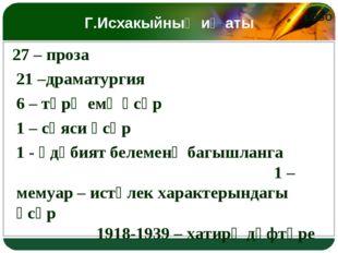 Г.Исхакыйның иҗаты 27 – проза 21 –драматургия 6 – тәрҗемә әсәр 1 – сәяси әсә