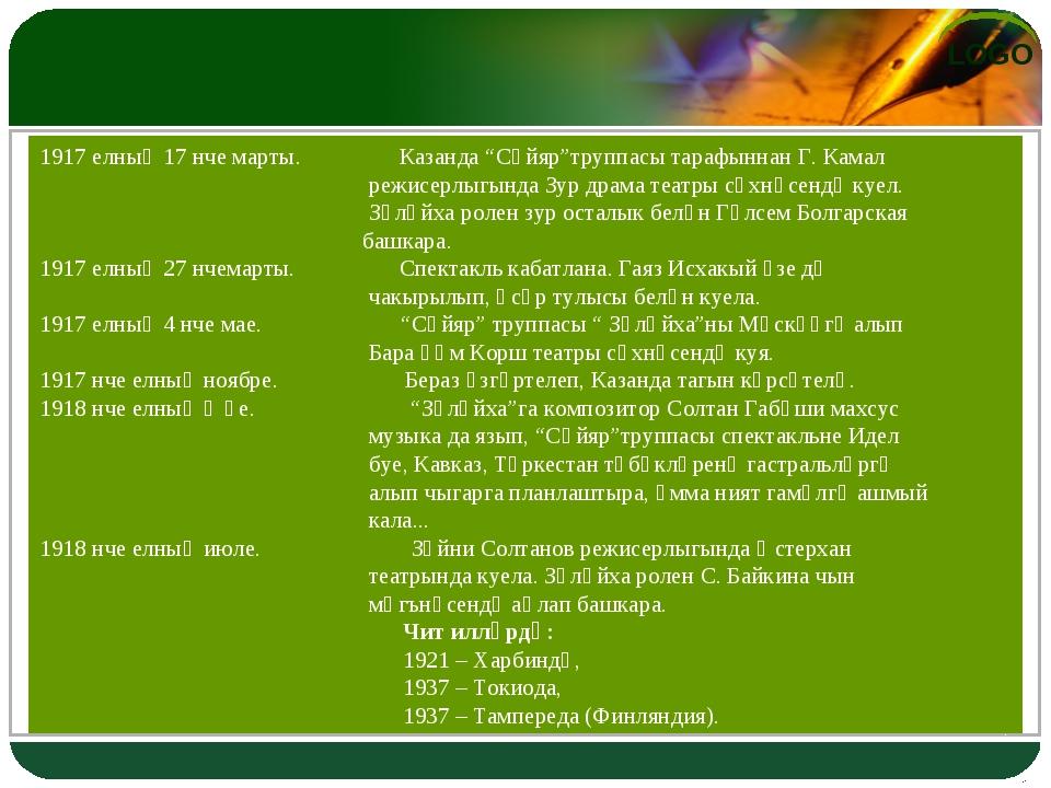 "1917 елның 17 нче марты. Казанда ""Сәйяр""труппасы тарафыннан Г. Камал режисерл..."