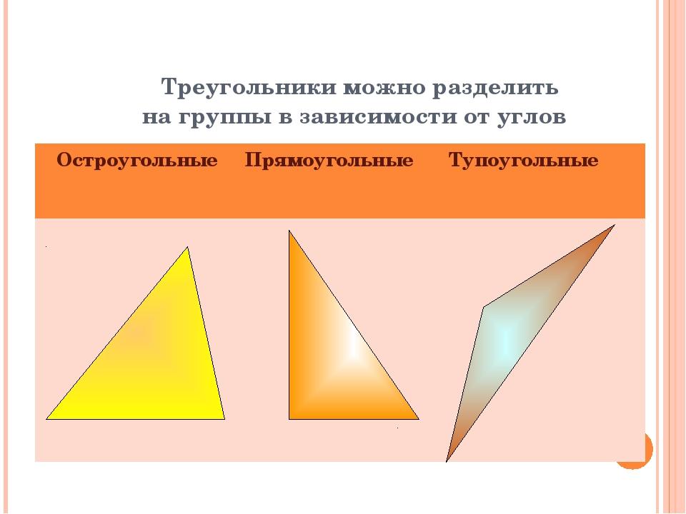 Найди остроугольный треугольник и щелкни по нему мышкой молодец! Проверка Вс...