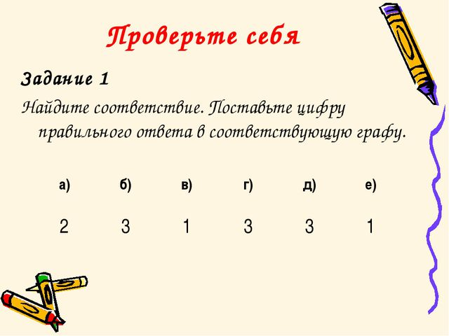 Проверьте себя Задание 1 Найдите соответствие. Поставьте цифру правильного от...