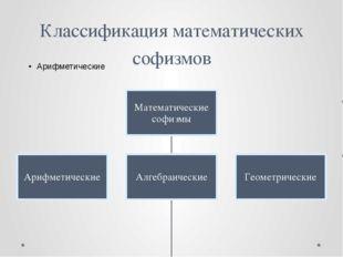 Классификация математических софизмов