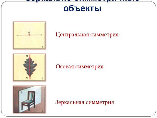 Зеркально симметричные объекты Осевая симметрия Зеркальная симметрия Централь...