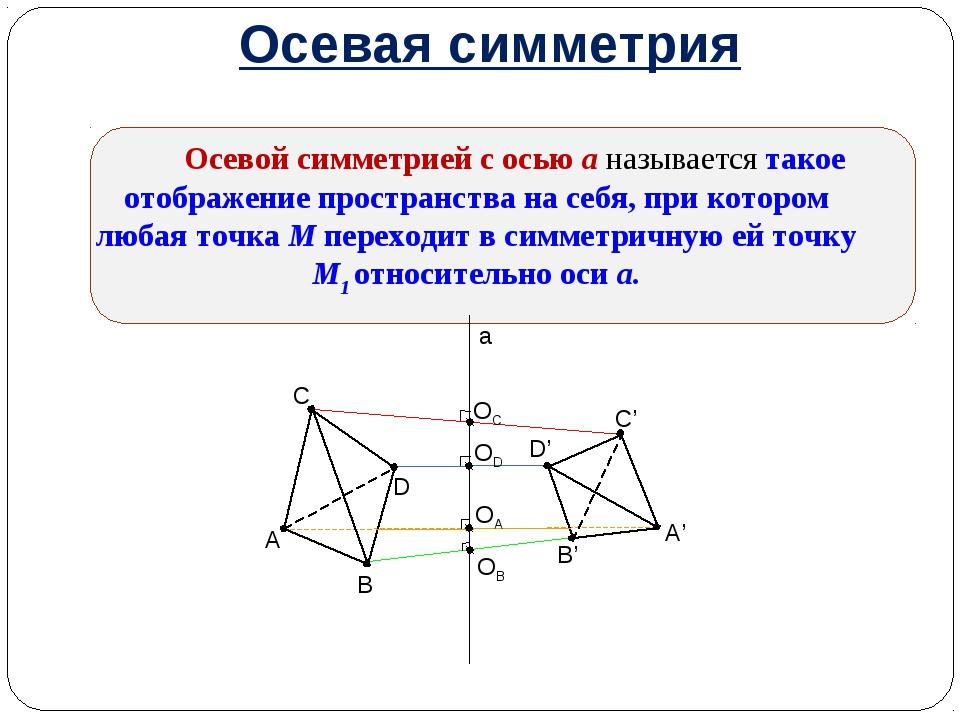 Осевая симметрия Осевой симметрией с осью а называется такое отображение прос...