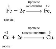 http://him.1september.ru/2006/14/29-2.jpg
