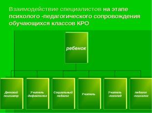 Взаимодействие специалистов на этапе психолого -педагогического сопровождения