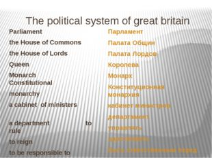 The political system of great britain Parliament the House of Commons the Hou