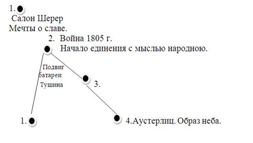 http://dl.dropbox.com/u/15880563/rusliter/literatur/10%20%D0%BA%D0%BB%D0%B0%D1%81%D1%81/bolkonskisl1.jpg