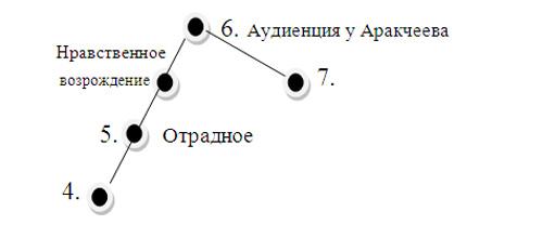 http://dl.dropbox.com/u/15880563/rusliter/literatur/10%20%D0%BA%D0%BB%D0%B0%D1%81%D1%81/bolkonskisl2.jpg
