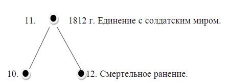 http://dl.dropbox.com/u/15880563/rusliter/literatur/10%20%D0%BA%D0%BB%D0%B0%D1%81%D1%81/bolkonskisl6.jpg