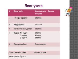 Лист учета № Видыработ Максимальная оценка Оценка 1. «Собери» правило 5 балло