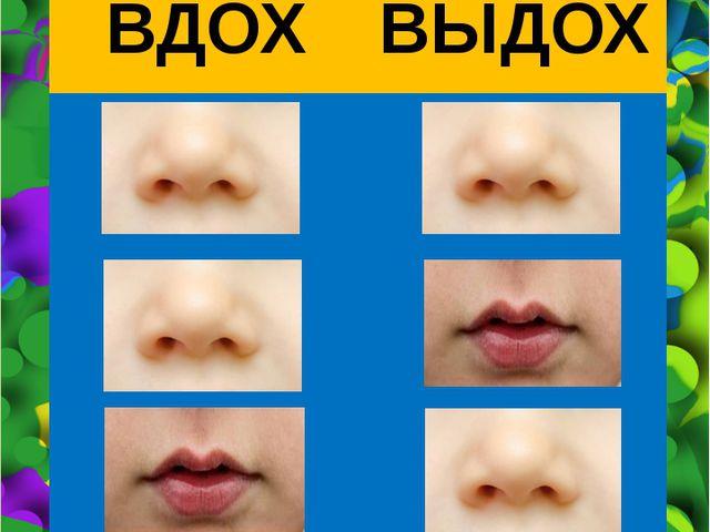 Дифференциация ротового и носового выдоха (таблица Ипполитовой А.Г.) ВДОХ ВЫДОХ