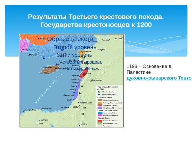 Результаты Третьего крестового похода. Государства крестоносцев к 1200 1198 –...