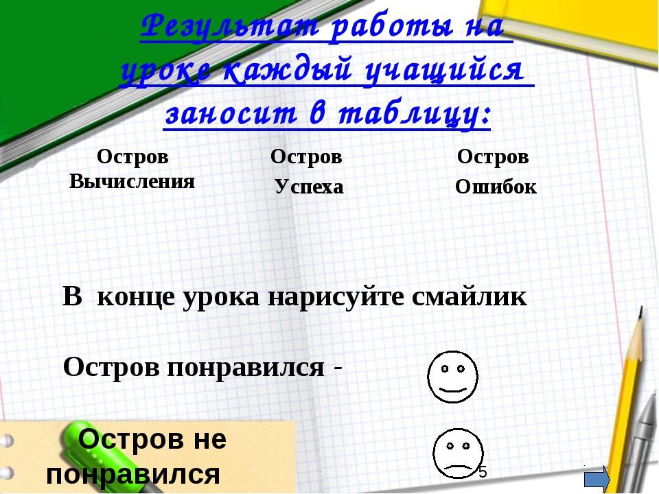 Результат работы на уроке каждый учащийся заносит в таблицу: В конце урока на...