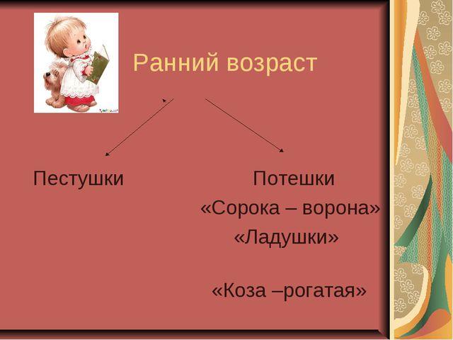 Ранний возраст Пестушки Потешки «Сорока – ворона» «Ладушки» «Коза –рогатая»