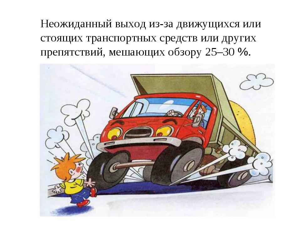Неожиданный выход из-за движущихся или стоящих транспортных средств или други...