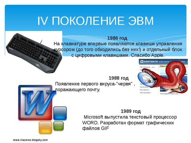 IV ПОКОЛЕНИЕ ЭВМ 1986 год На клавиатуре впервые появляются клавиши управления...