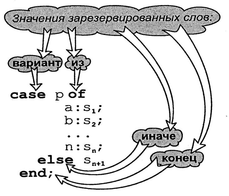 C:\Users\Катя\Desktop\материал к уроку\4.jpg