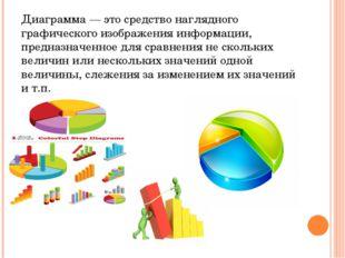 Диаграмма — это средство наглядного графического изображения информации, пред