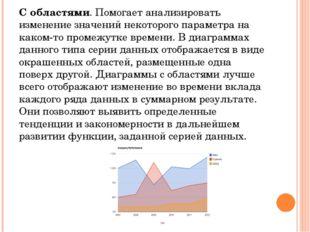 С областями. Помогает анализировать изменение значений некоторого параметра н