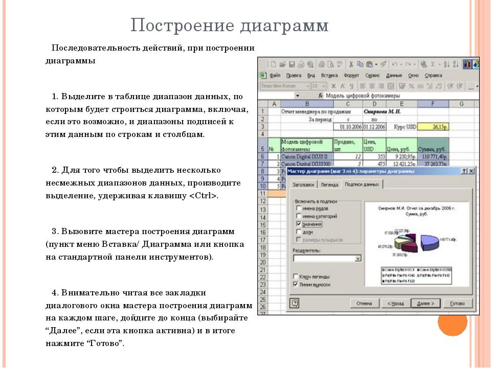 Построение диаграмм Последовательность действий, при построении диаграммы 1....