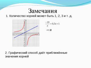Замечания Количество корней может быть 1, 2, 3 и т. д. 2. Графический способ