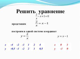 Решить уравнение построим в одной системе координат x-4-2-1124 y-0,5-