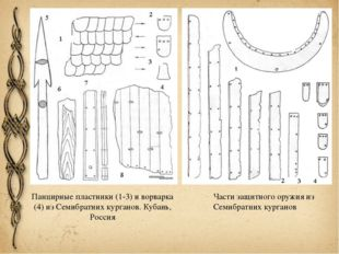 Панцирные пластинки (1-3) и ворварка (4) из Семибратних курганов. Кубань, Рос